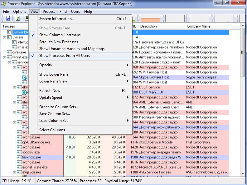 Скачать программы для неудаляемых файлов