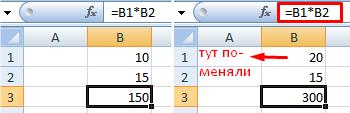 Рисунок 3. Что такое формулы в Excel и для чего они нужны?