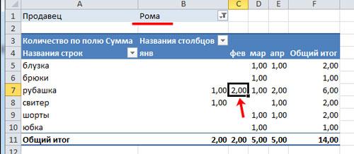Рисунок 15. Как сделать сводную таблицу в Excel 2003, 2007, 2010 с формулами?
